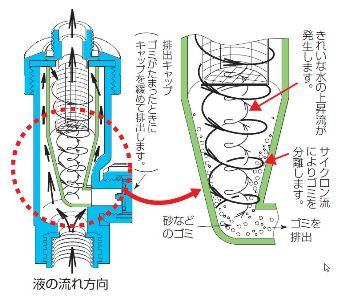 cyclonemoshikizu.JPG